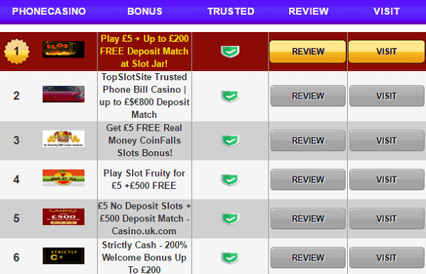 Rainbow Riches Mobile No Deposit Bonus