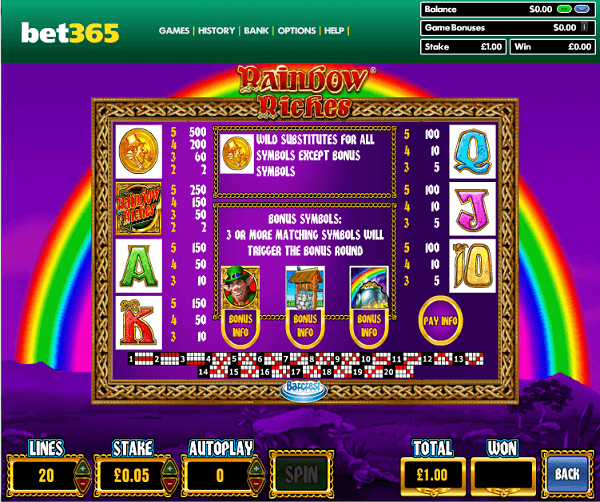 Bet365 Rainbow Riches Spin