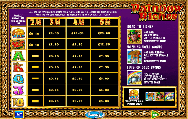 Sky Vegas Rainbow Riches Payouts