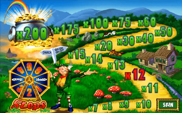 William Hill Rainbow Riches Bonus Game